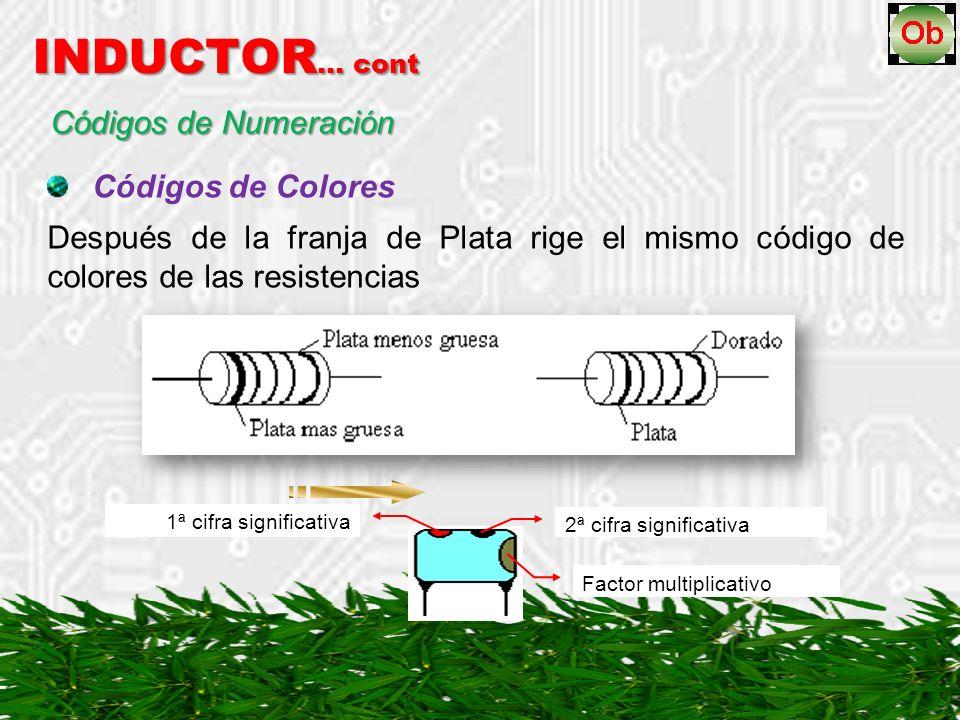 INDUCTOR… cont Códigos de Colores