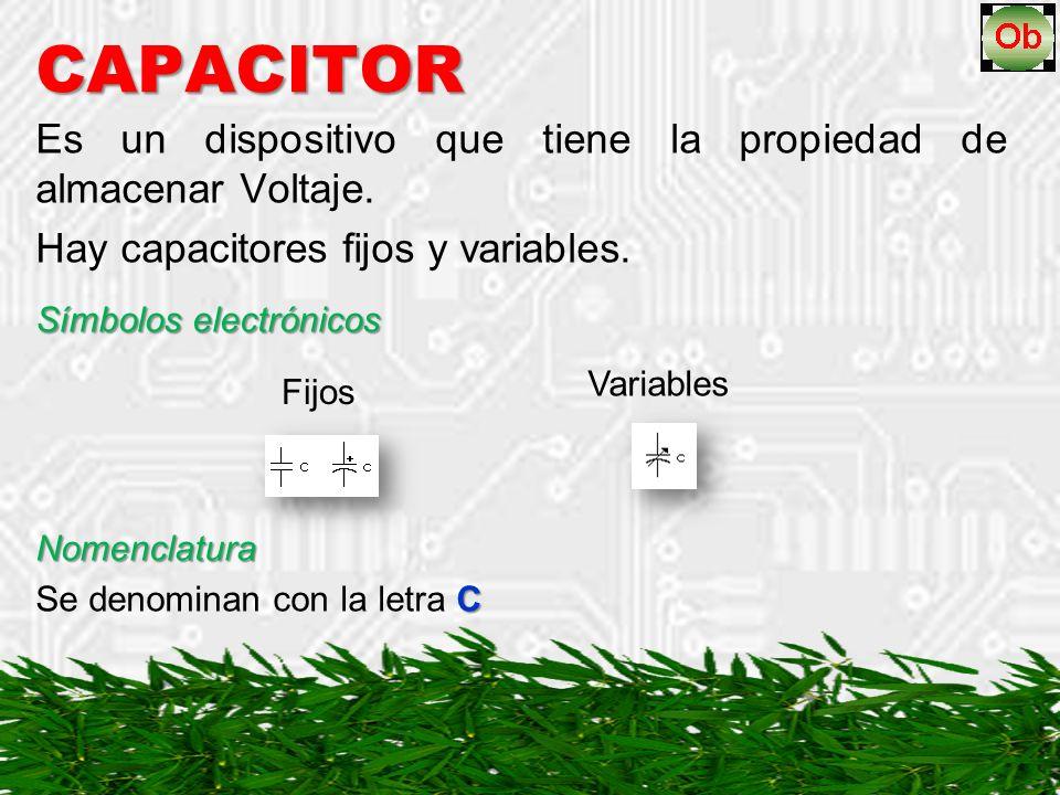 CAPACITOR Es un dispositivo que tiene la propiedad de almacenar Voltaje. Hay capacitores fijos y variables.