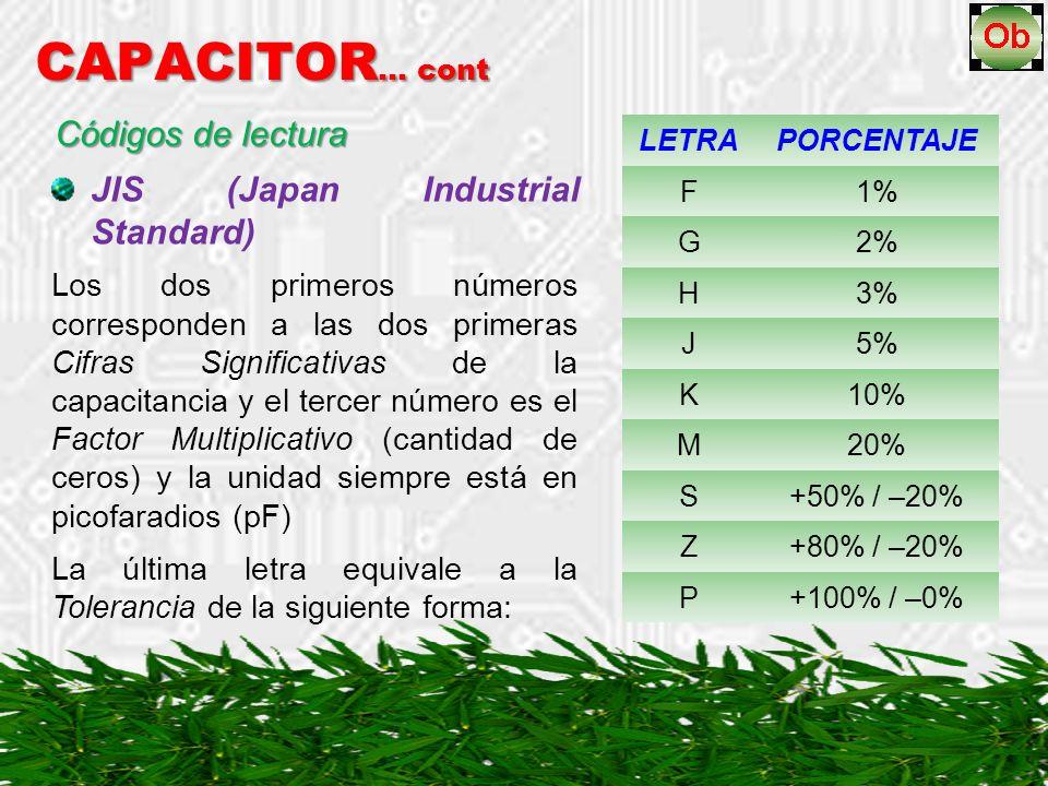CAPACITOR… cont JIS (Japan Industrial Standard)