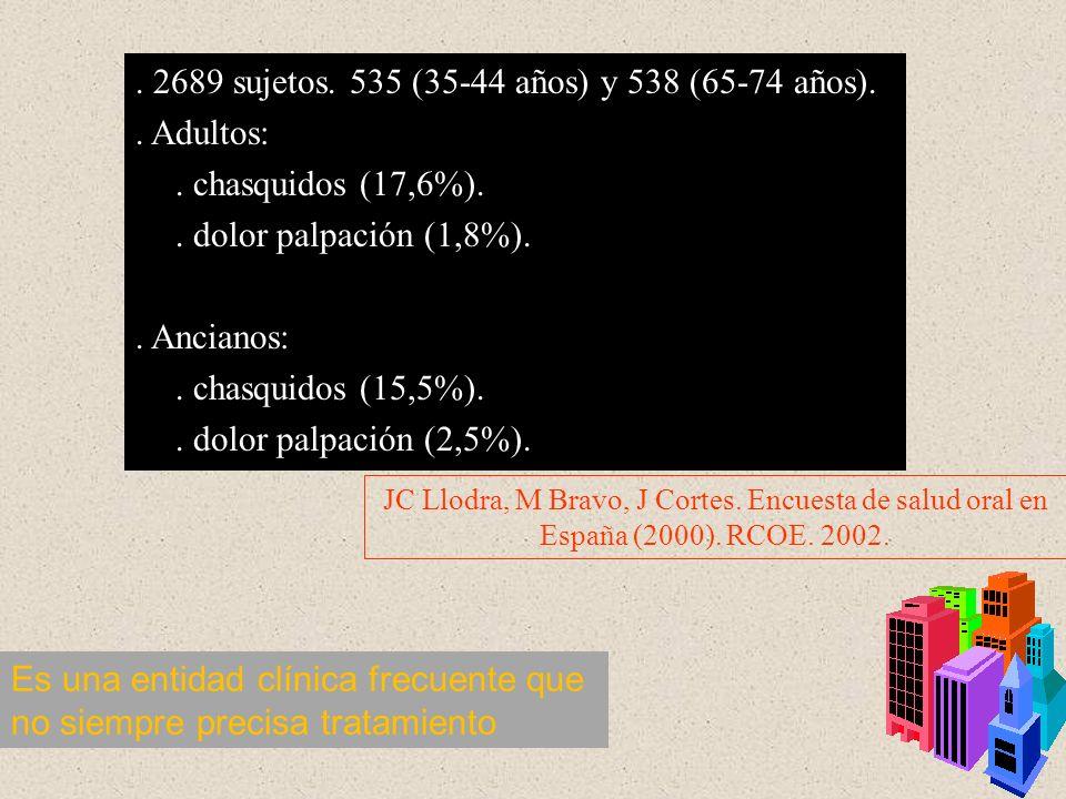. 2689 sujetos. 535 (35-44 años) y 538 (65-74 años). . Adultos: