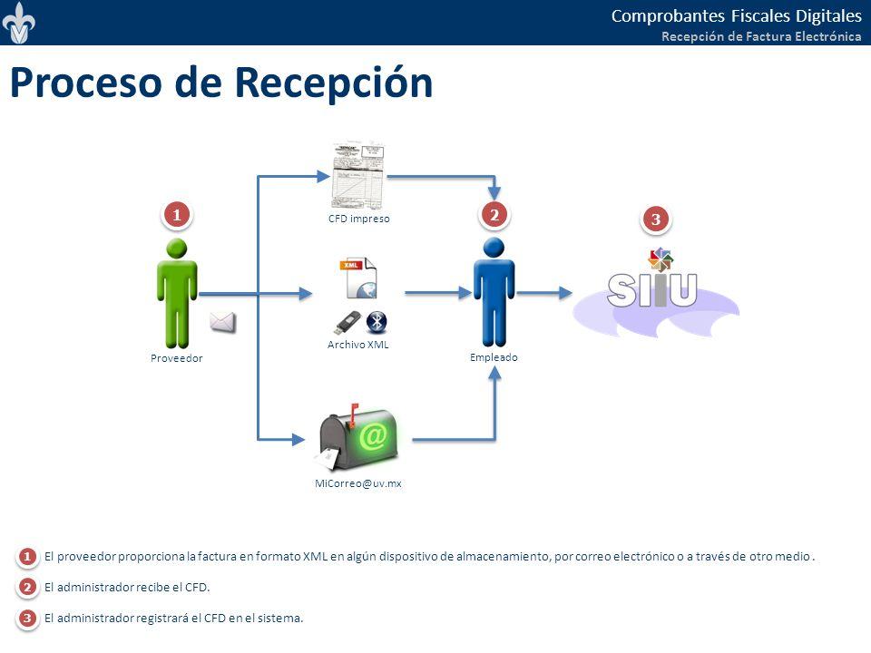 Proceso de Recepción 1. 2. 3. CFD impreso. Archivo XML. Proveedor. Empleado. MiCorreo@uv.mx.