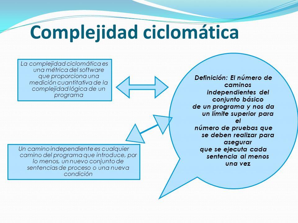Complejidad ciclomática