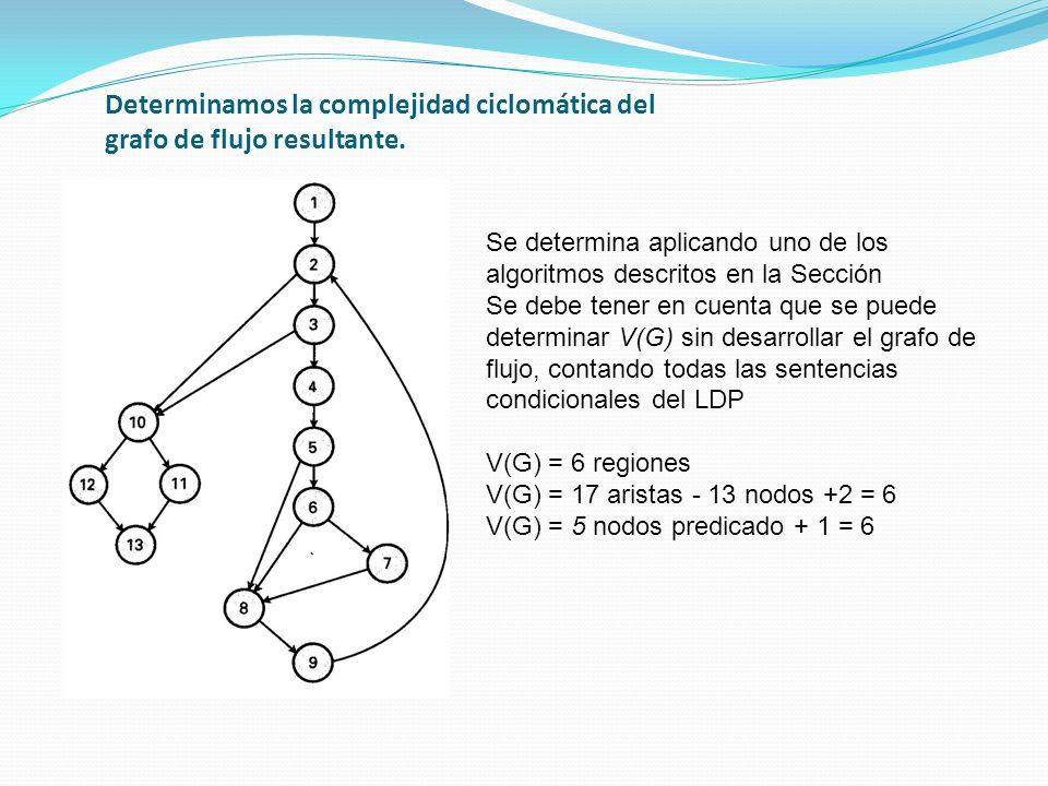 Determinamos la complejidad ciclomática del grafo de flujo resultante.