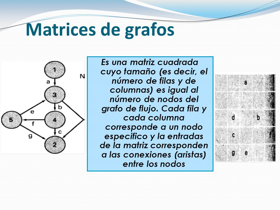 Matrices de grafos