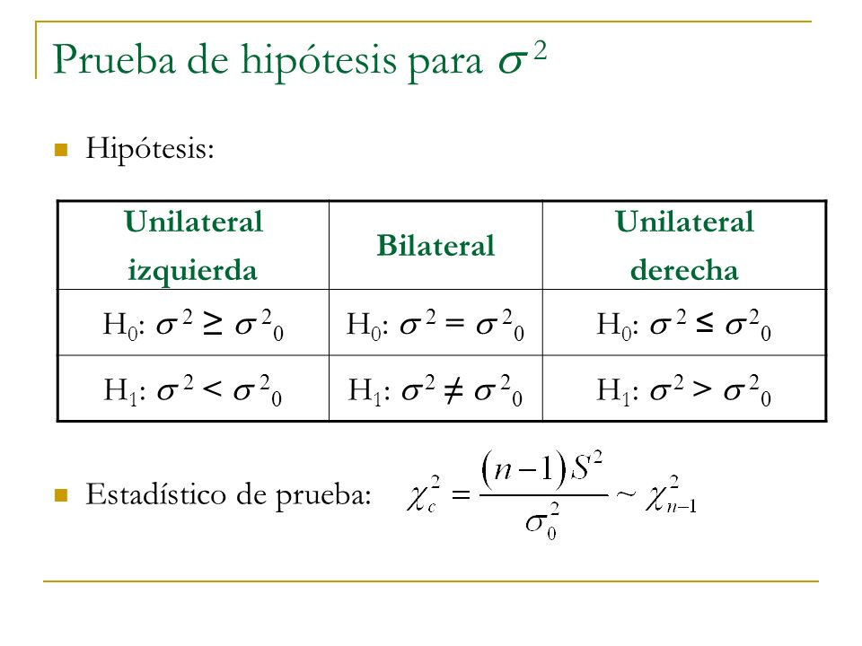 Prueba de hipótesis para s 2