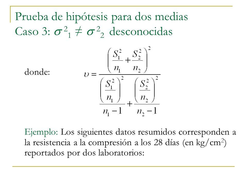 Prueba de hipótesis para dos medias Caso 3: s 21 ≠ s 22 desconocidas