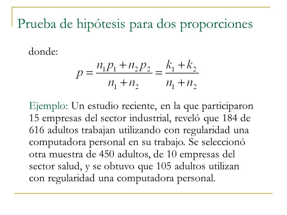 Prueba de hipótesis para dos proporciones