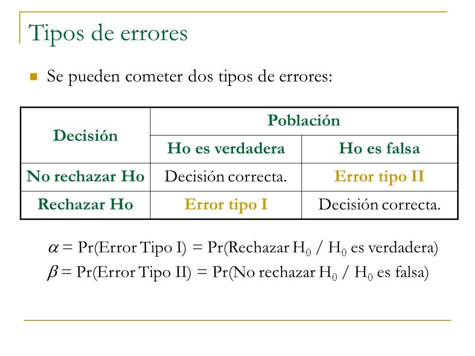 Tipos de errores Se pueden cometer dos tipos de errores: Decisión