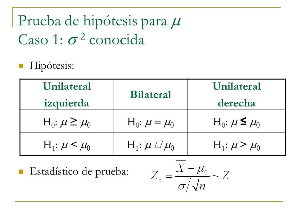 Prueba de hipótesis para m Caso 1: s 2 conocida