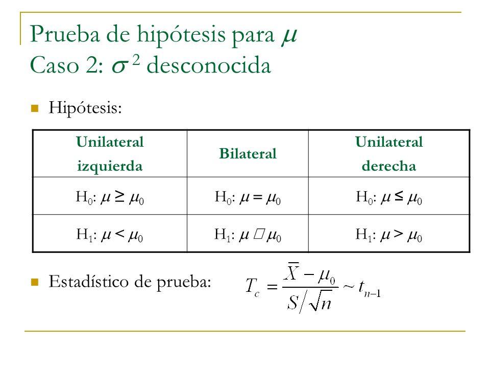 Prueba de hipótesis para m Caso 2: s 2 desconocida