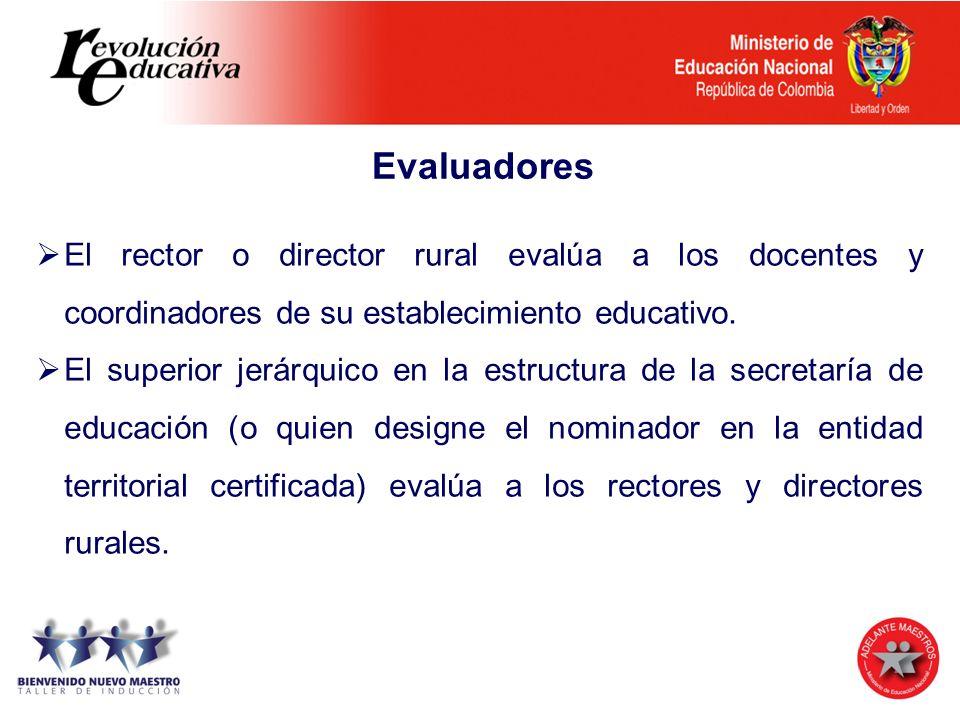 Evaluadores El rector o director rural evalúa a los docentes y coordinadores de su establecimiento educativo.