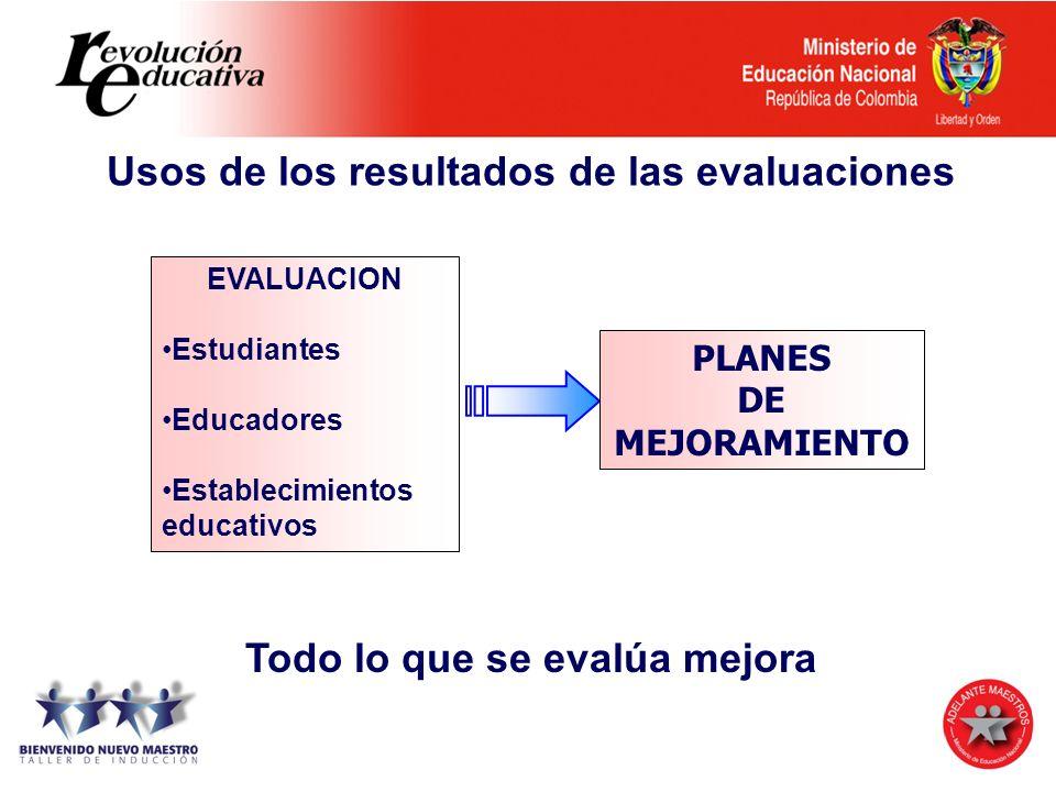Usos de los resultados de las evaluaciones