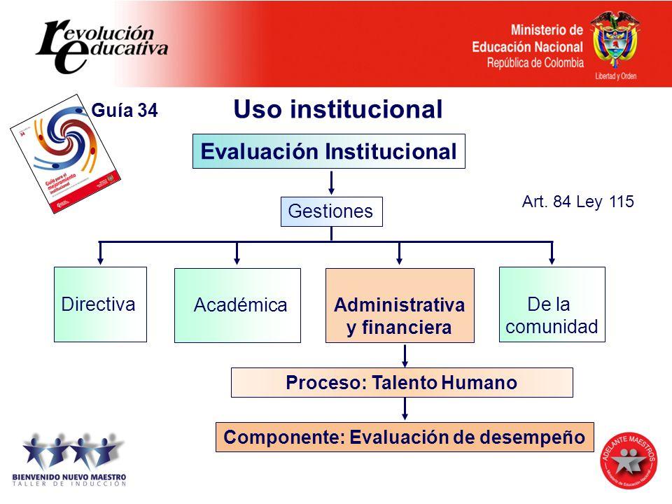 Evaluación Institucional Administrativa y financiera