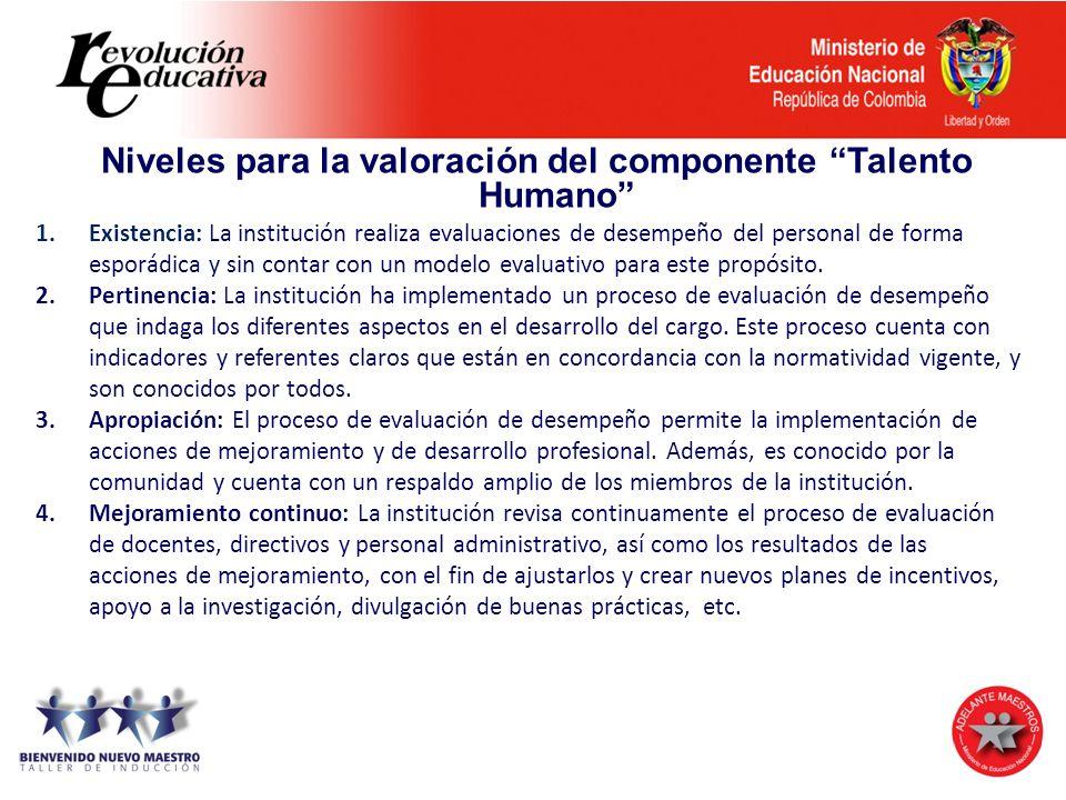 Niveles para la valoración del componente Talento Humano