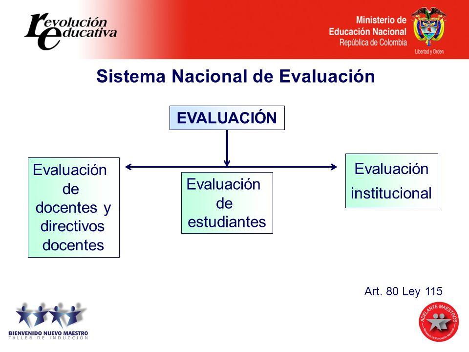 Sistema Nacional de Evaluación