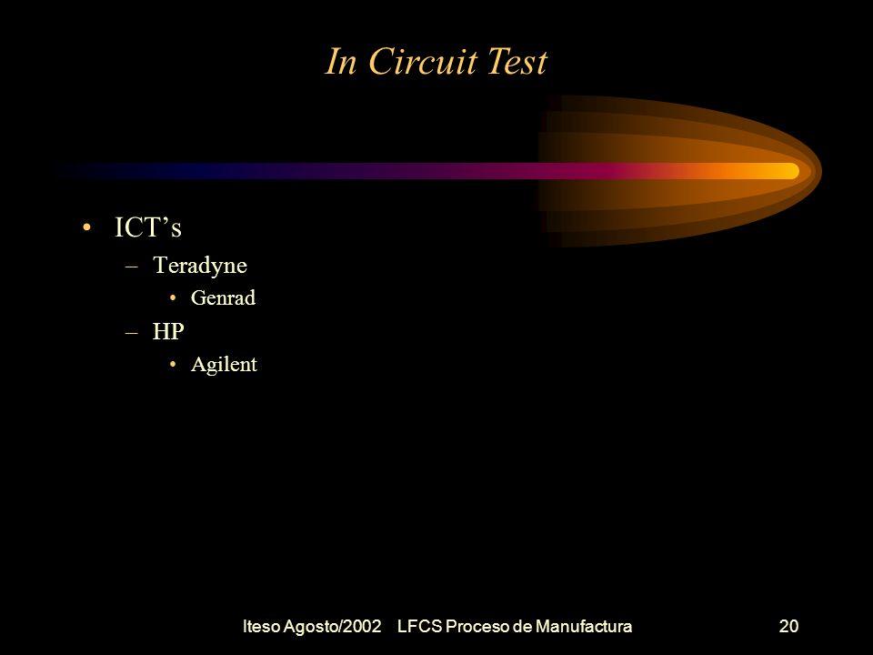 Iteso Agosto/2002 LFCS Proceso de Manufactura