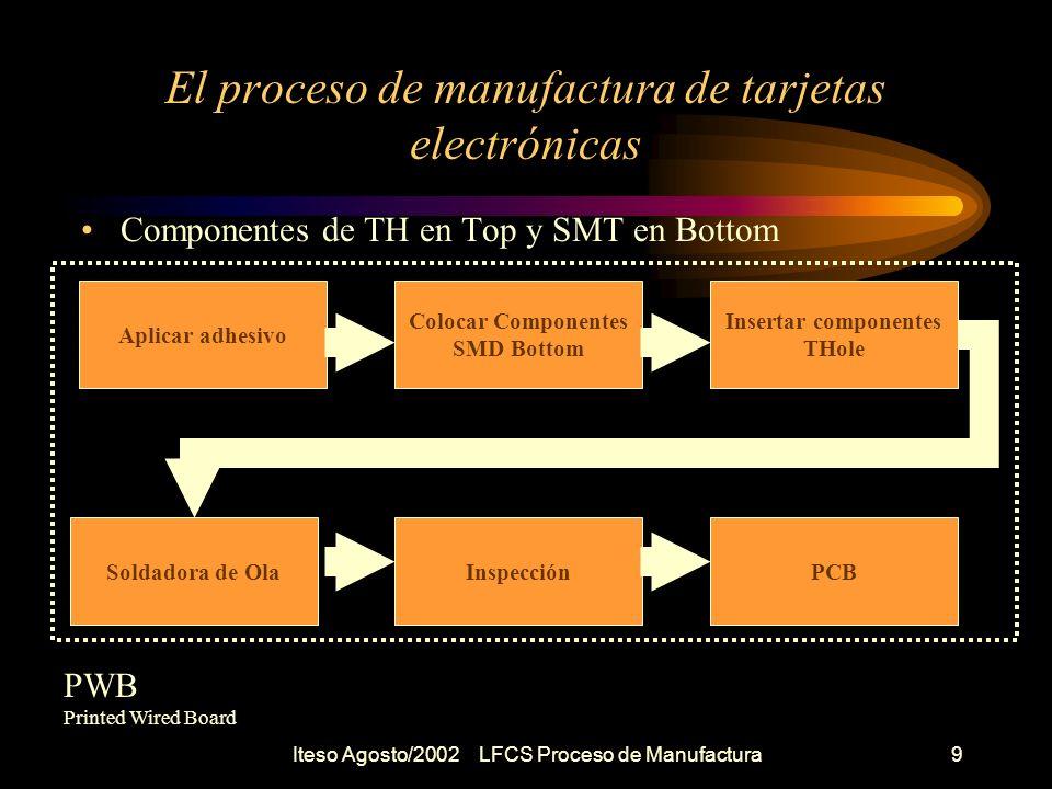 El proceso de manufactura de tarjetas electrónicas