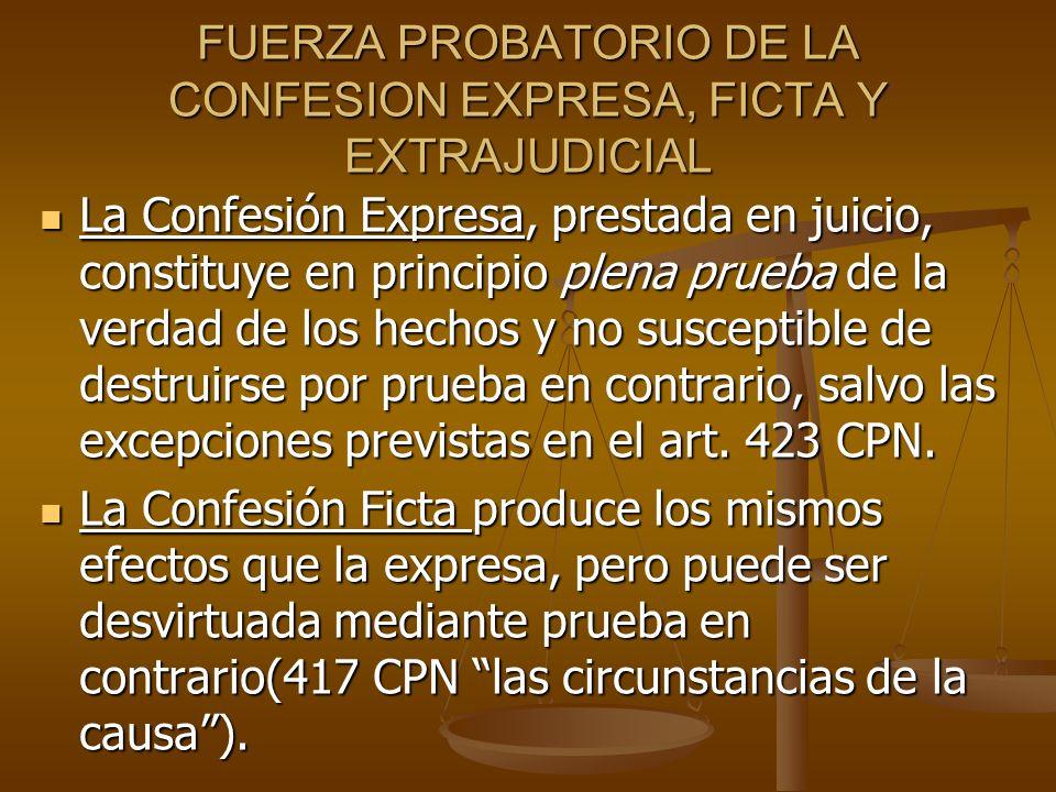 FUERZA PROBATORIO DE LA CONFESION EXPRESA, FICTA Y EXTRAJUDICIAL