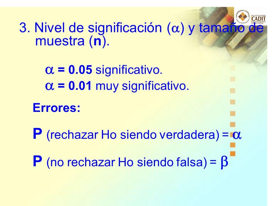  = 0.05 significativo.  = 0.01 muy significativo.