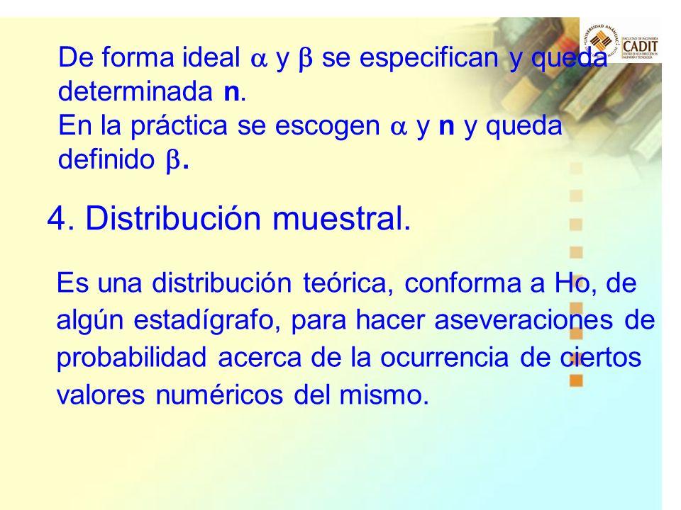 4. Distribución muestral.