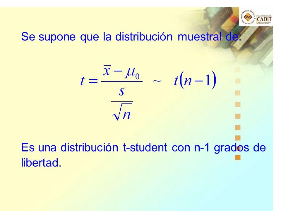 Se supone que la distribución muestral de: