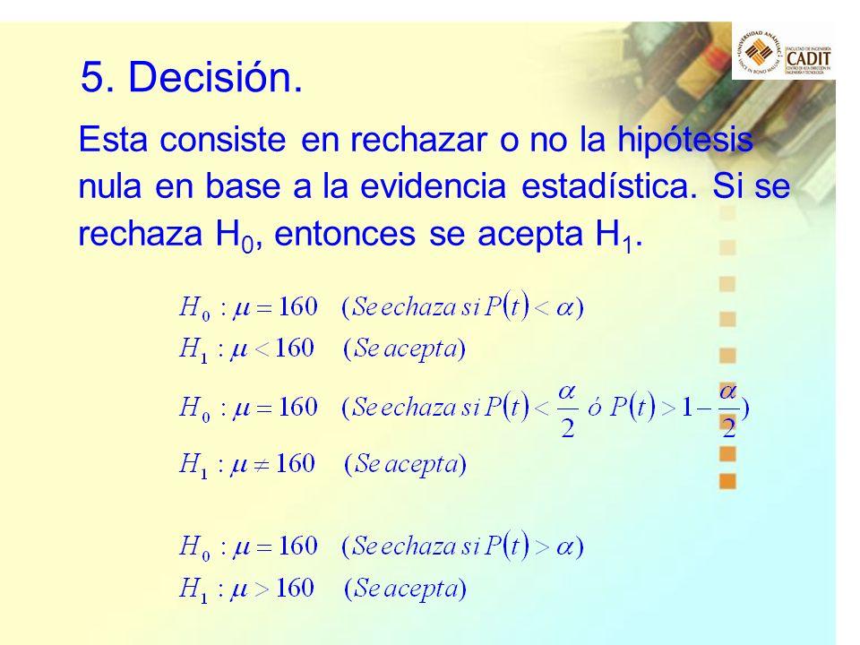 5. Decisión. Esta consiste en rechazar o no la hipótesis nula en base a la evidencia estadística.
