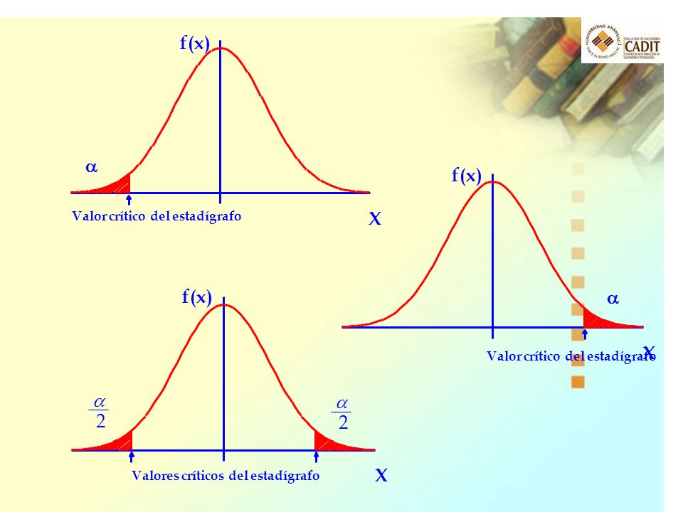 X f(x) a X f(x) a X f(x) a 2 Valor crítico del estadígrafo