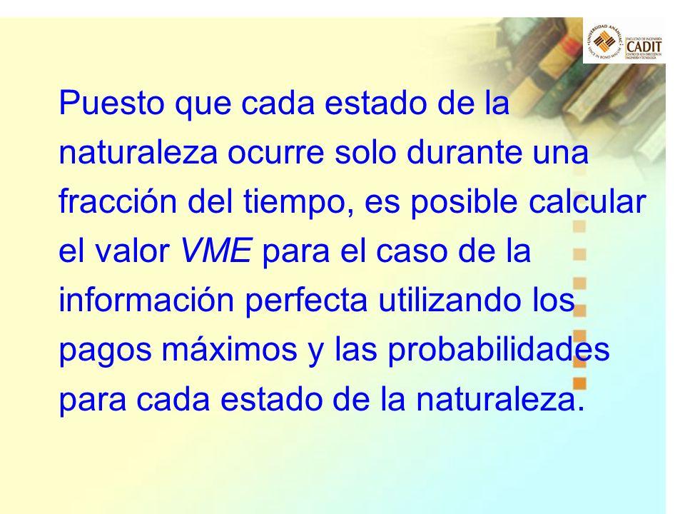 Puesto que cada estado de la naturaleza ocurre solo durante una fracción del tiempo, es posible calcular el valor VME para el caso de la información perfecta utilizando los pagos máximos y las probabilidades para cada estado de la naturaleza.