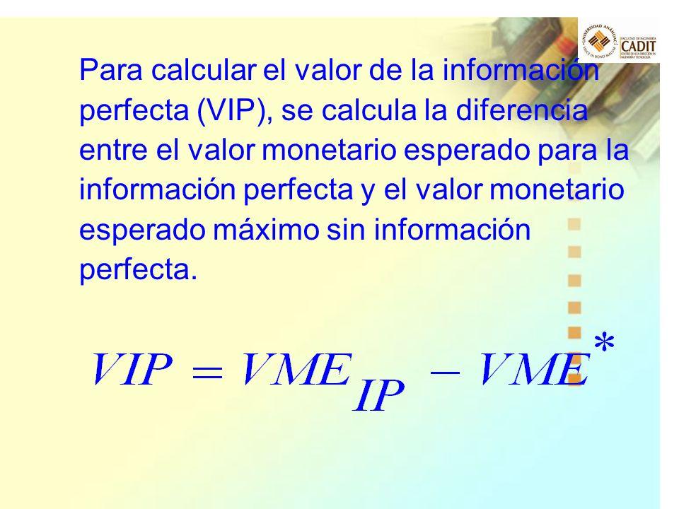 Para calcular el valor de la información perfecta (VIP), se calcula la diferencia entre el valor monetario esperado para la información perfecta y el valor monetario esperado máximo sin información perfecta.