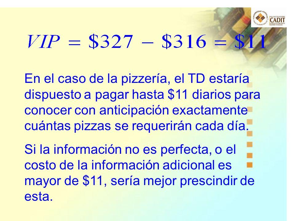 En el caso de la pizzería, el TD estaría dispuesto a pagar hasta $11 diarios para conocer con anticipación exactamente cuántas pizzas se requerirán cada día.