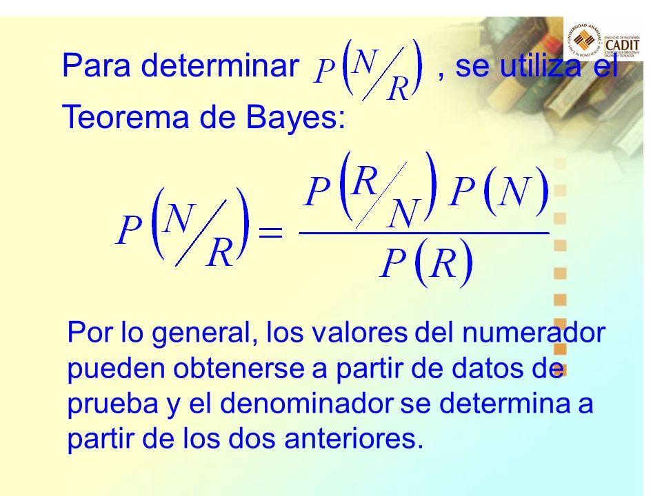 Para determinar , se utiliza el Teorema de Bayes: