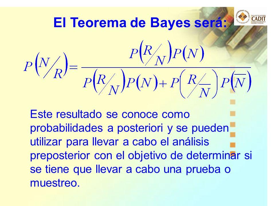 El Teorema de Bayes será:
