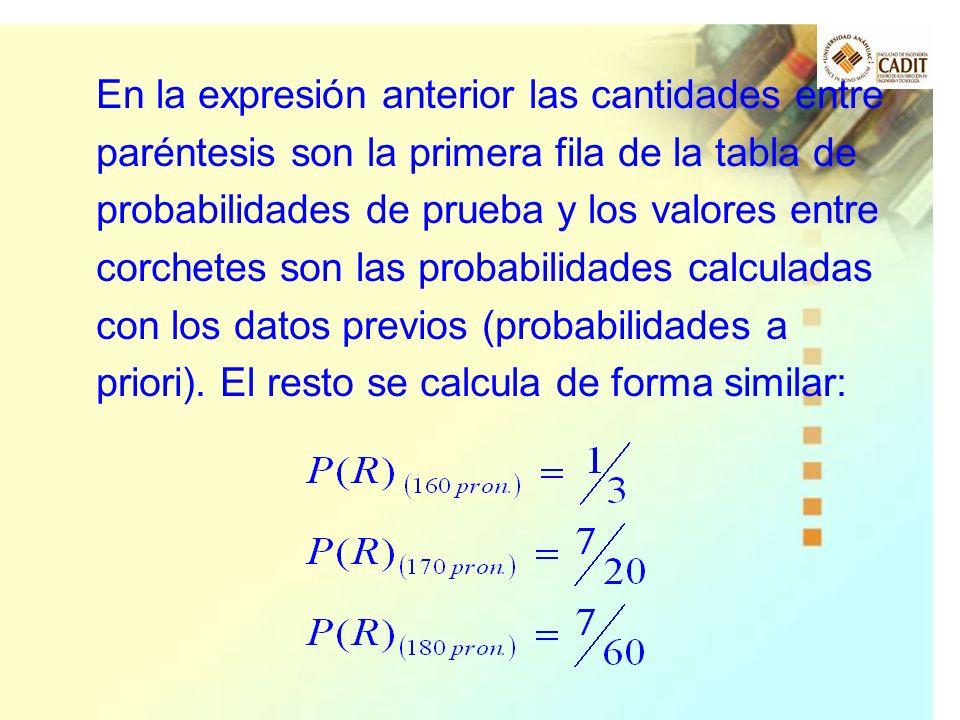 En la expresión anterior las cantidades entre paréntesis son la primera fila de la tabla de probabilidades de prueba y los valores entre corchetes son las probabilidades calculadas con los datos previos (probabilidades a priori).