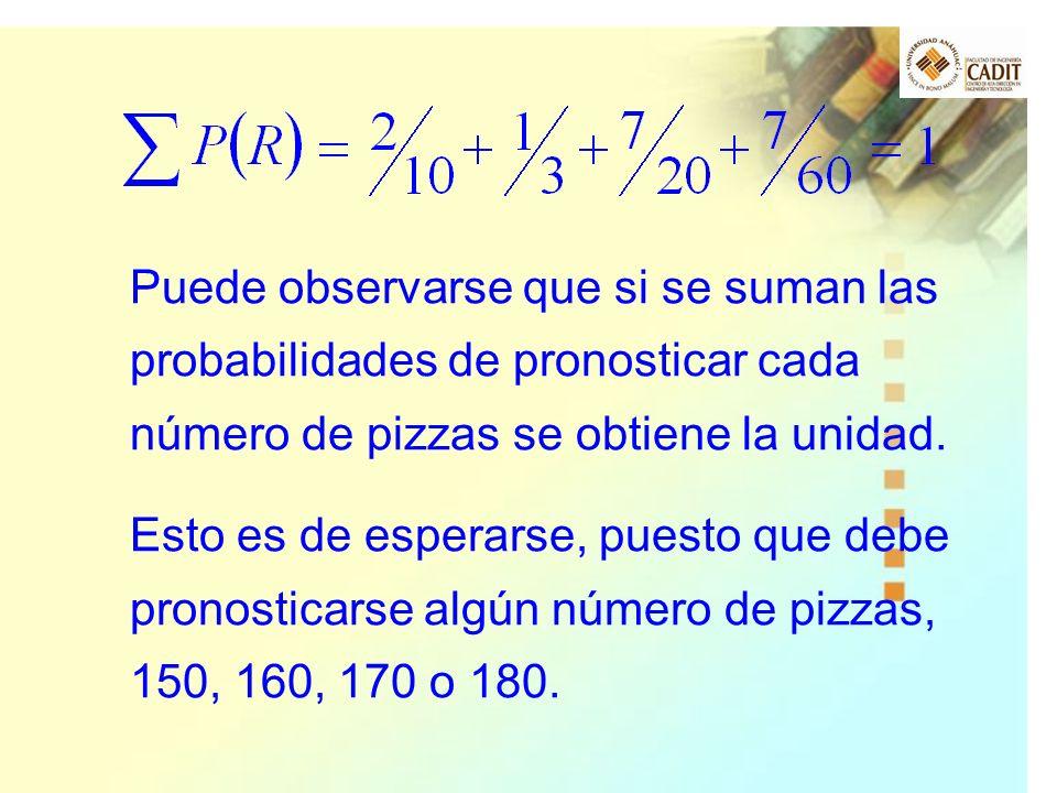 Puede observarse que si se suman las probabilidades de pronosticar cada número de pizzas se obtiene la unidad.