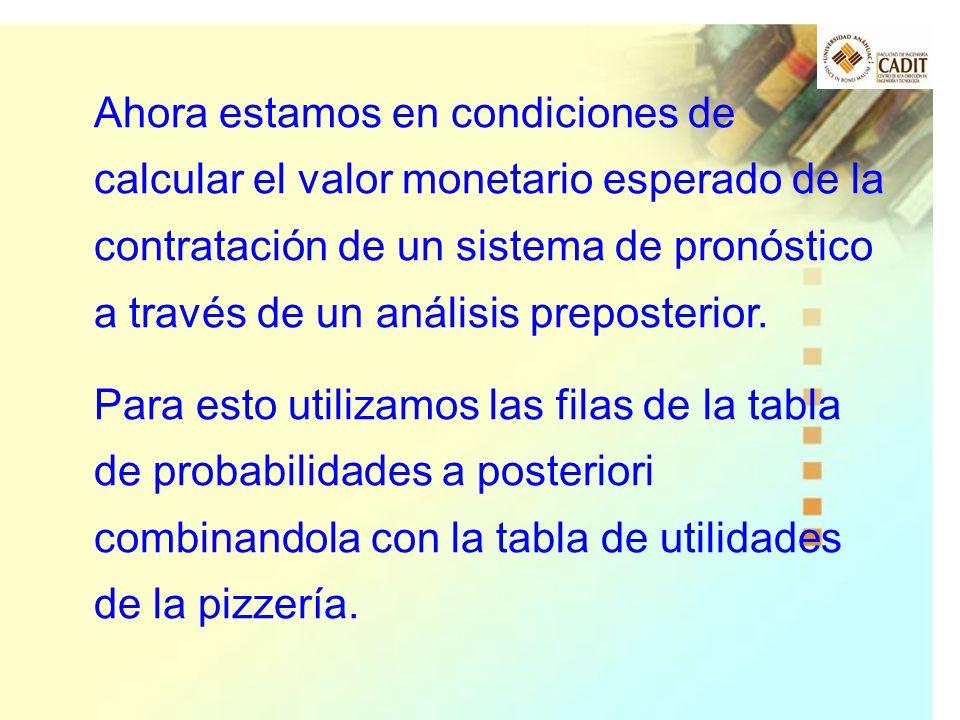 Ahora estamos en condiciones de calcular el valor monetario esperado de la contratación de un sistema de pronóstico a través de un análisis preposterior.