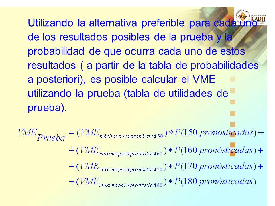 Utilizando la alternativa preferible para cada uno de los resultados posibles de la prueba y la probabilidad de que ocurra cada uno de estos resultados ( a partir de la tabla de probabilidades a posteriori), es posible calcular el VME utilizando la prueba (tabla de utilidades de prueba).
