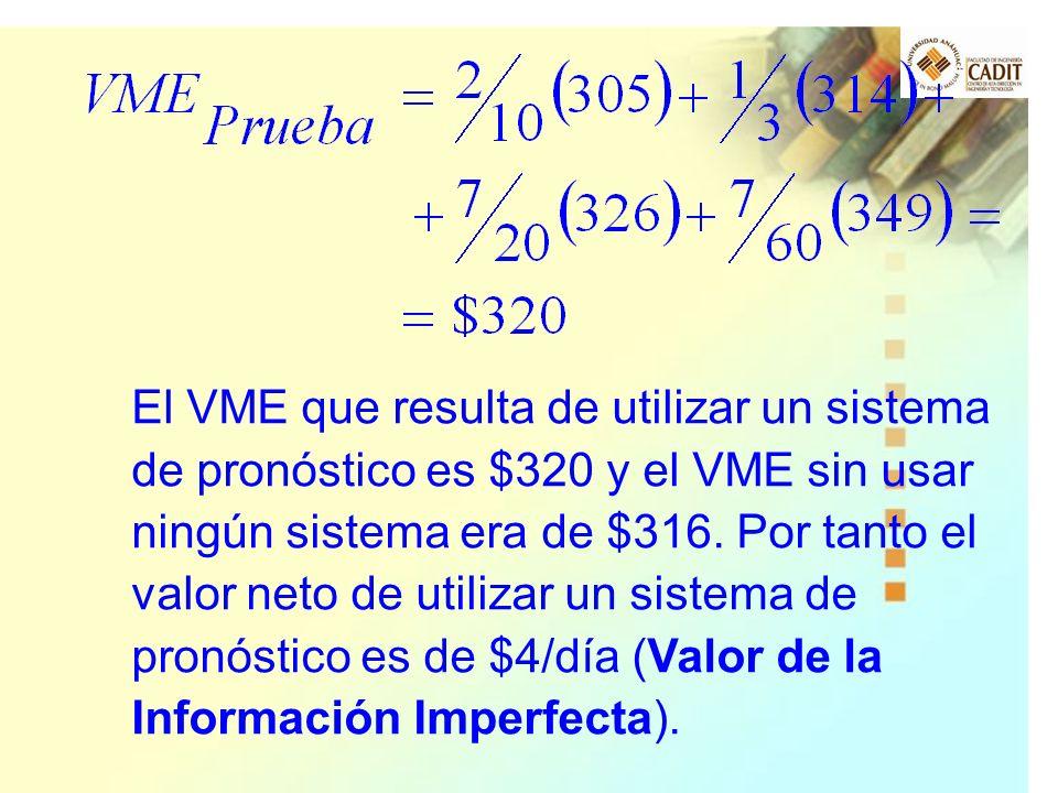 El VME que resulta de utilizar un sistema de pronóstico es $320 y el VME sin usar ningún sistema era de $316.