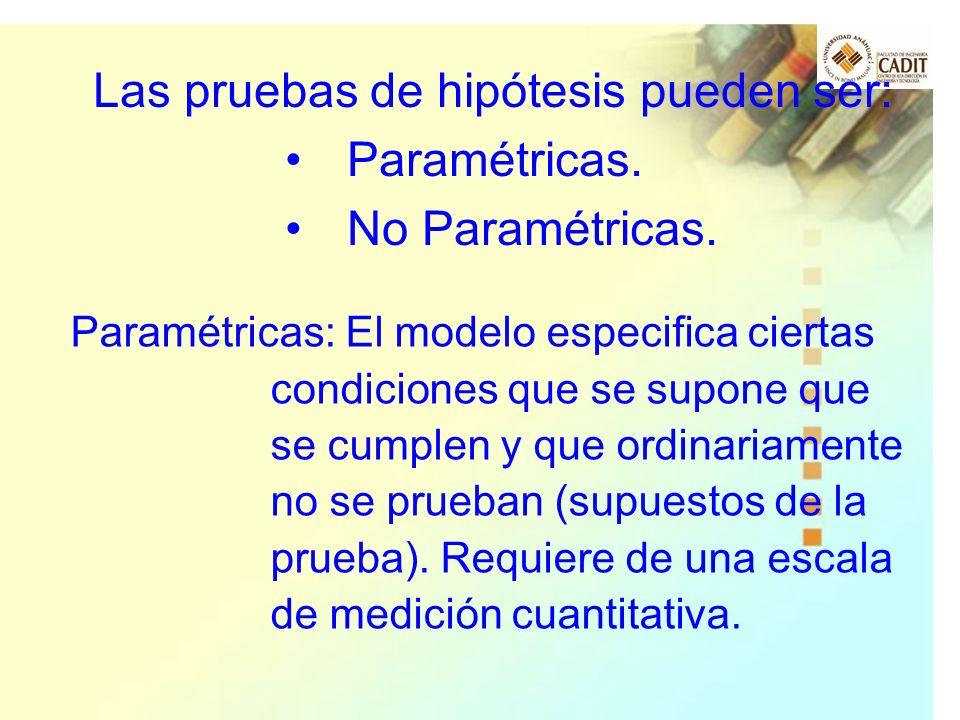 Las pruebas de hipótesis pueden ser: Paramétricas. No Paramétricas.