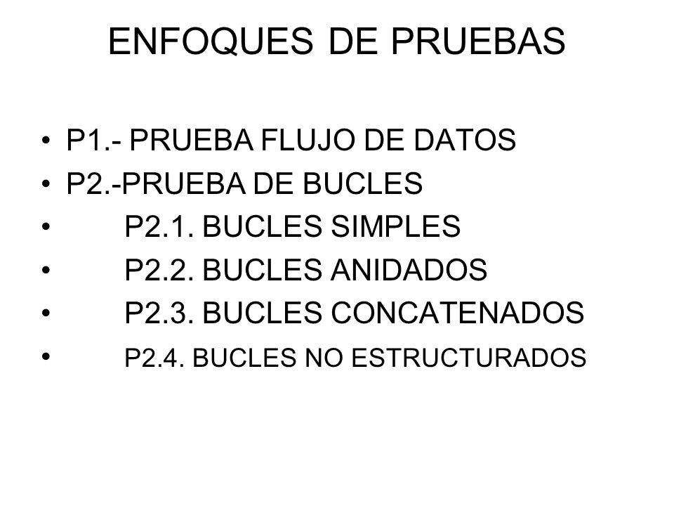 ENFOQUES DE PRUEBAS P1.- PRUEBA FLUJO DE DATOS P2.-PRUEBA DE BUCLES