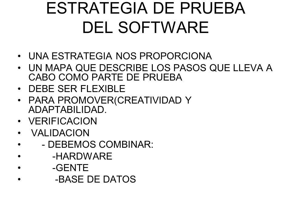 ESTRATEGIA DE PRUEBA DEL SOFTWARE