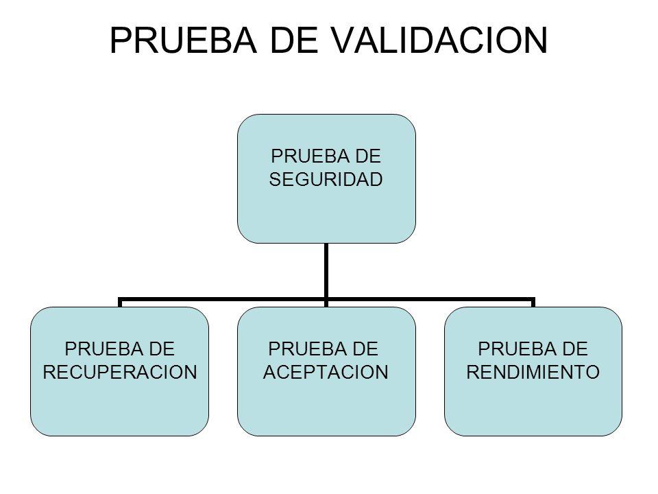 PRUEBA DE VALIDACION