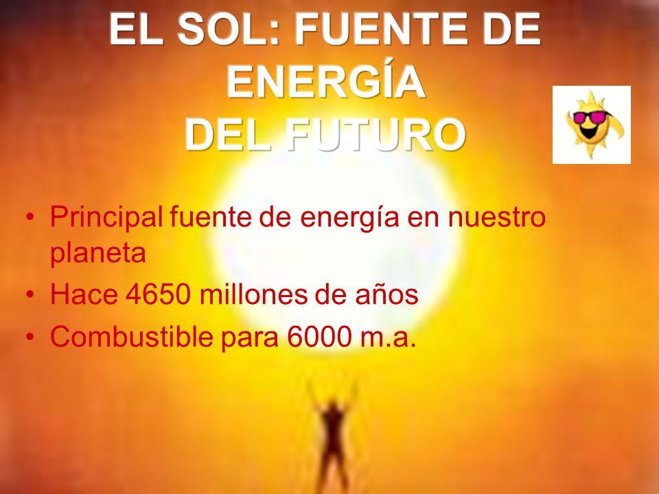 EL SOL: FUENTE DE ENERGÍA DEL FUTURO