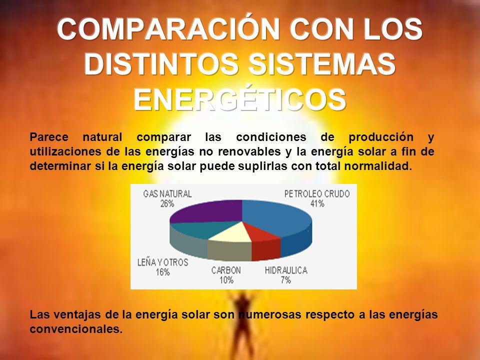 COMPARACIÓN CON LOS DISTINTOS SISTEMAS ENERGÉTICOS