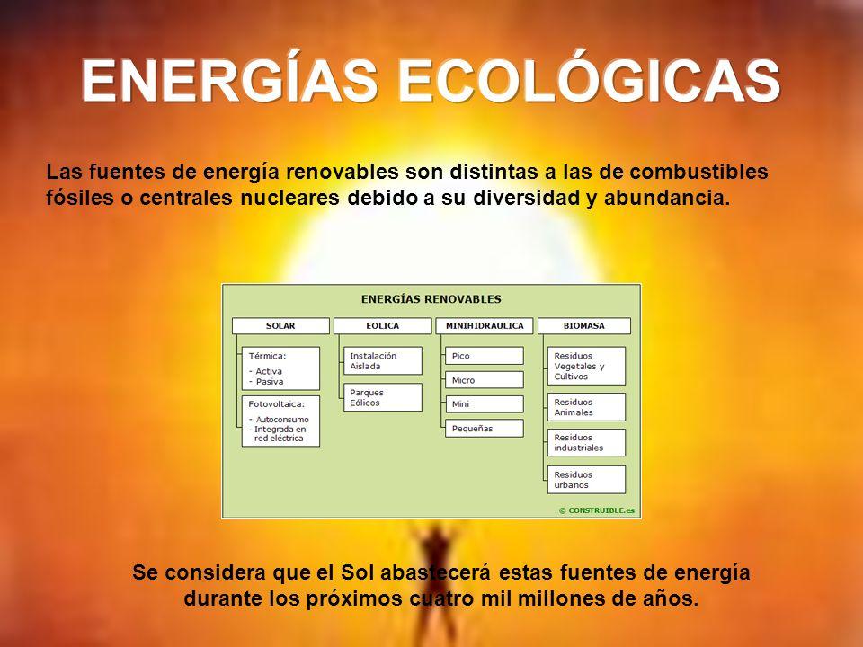 ENERGÍAS ECOLÓGICAS