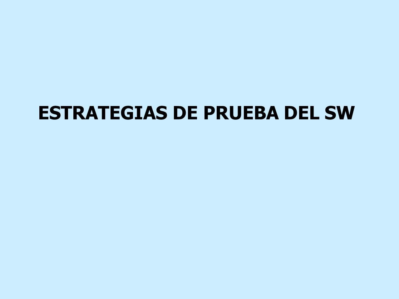 ESTRATEGIAS DE PRUEBA DEL SW