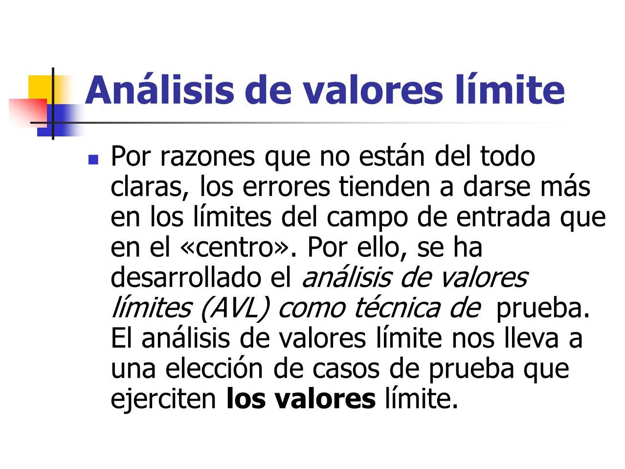 Análisis de valores límite