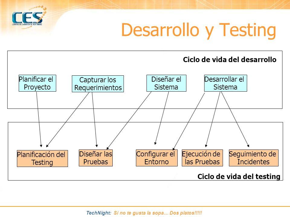 Desarrollo y Testing Ciclo de vida del desarrollo Planificar el