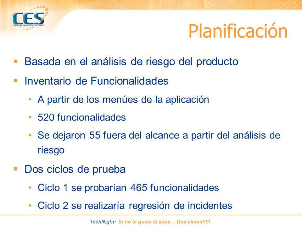 Planificación Basada en el análisis de riesgo del producto