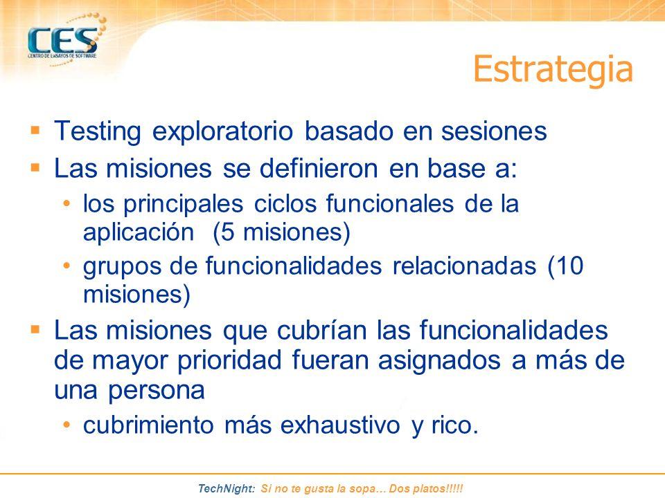 Estrategia Testing exploratorio basado en sesiones