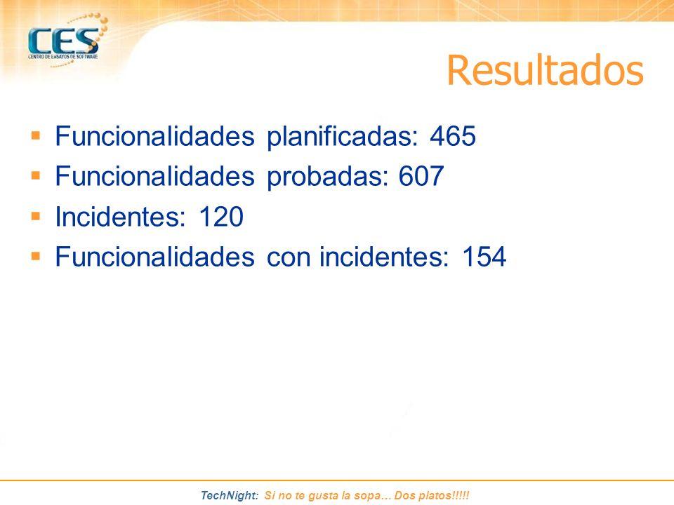 Resultados Funcionalidades planificadas: 465